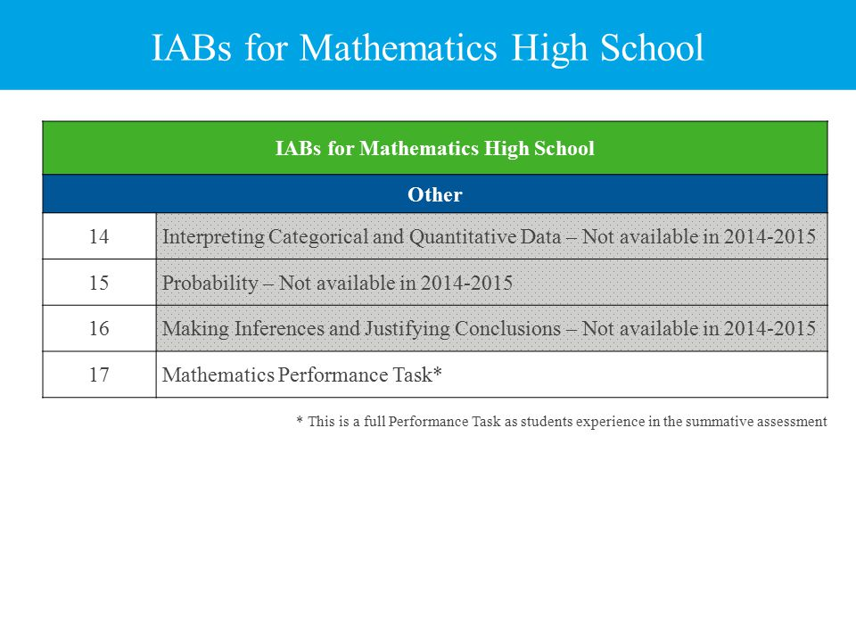 IABs for Mathematics High School Other 14Interpreting Categorical and Quantitative Data – Not available in 2014-2015 15Probability – Not available in 2014-2015 16Making Inferences and Justifying Conclusions – Not available in 2014-2015 17Mathematics Performance Task* * This is a full Performance Task as students experience in the summative assessment