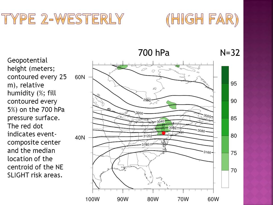 Geopotential height (meters; contoured every 25 m), relative humidity (%; fill contoured every 5%) on the 700 hPa pressure surface.