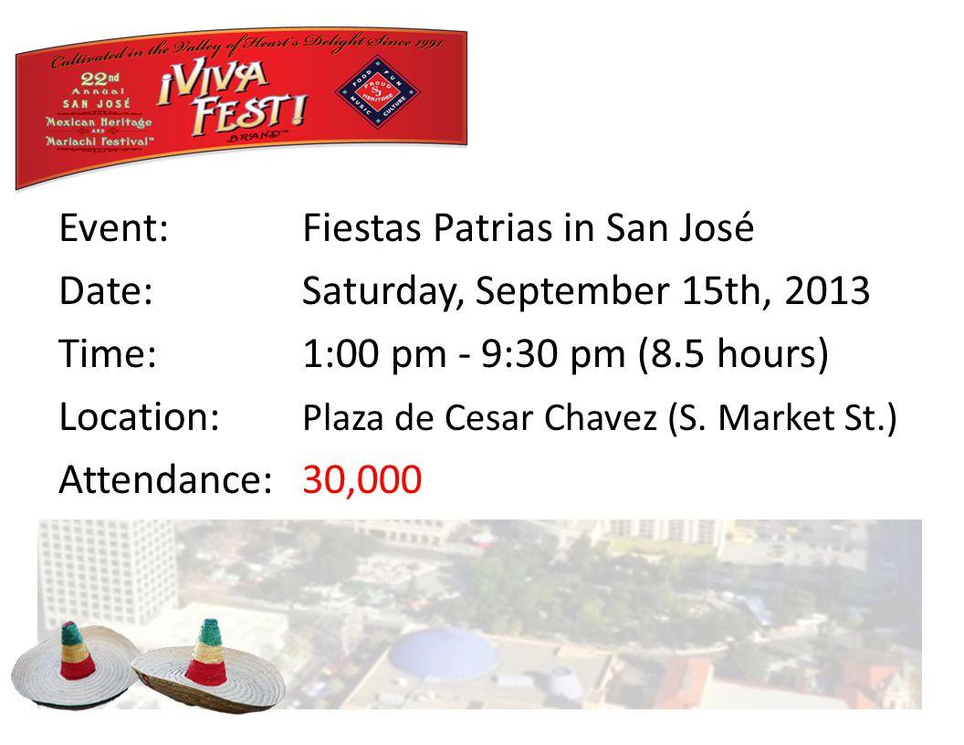 Event: Fiestas Patrias in San José Date: Saturday, September 15th, 2013 Time: 1:00 pm - 9:30 pm (8.5 hours) Location: Plaza de Cesar Chavez (S.