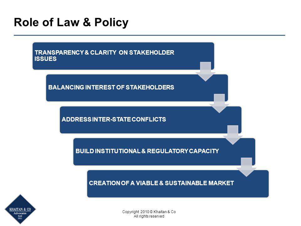 Copyright 2010 © Khaitan & Co All rights reserved Role of Law & Policy TRANSPARENCY & CLARITY ON STAKEHOLDER ISSUES BALANCING INTEREST OF STAKEHOLDERS