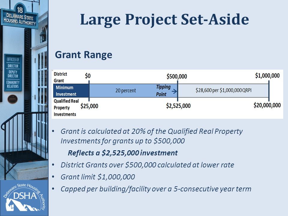 Large Project Set-Aside Grant is calculated at 20% of the Qualified Real Property Investments for grants up to $500,000 Reflects a $2,525,000 investment District Grants over $500,000 calculated at lower rate Grant limit $1,000,000 Capped per building/facility over a 5-consecutive year term Grant Range