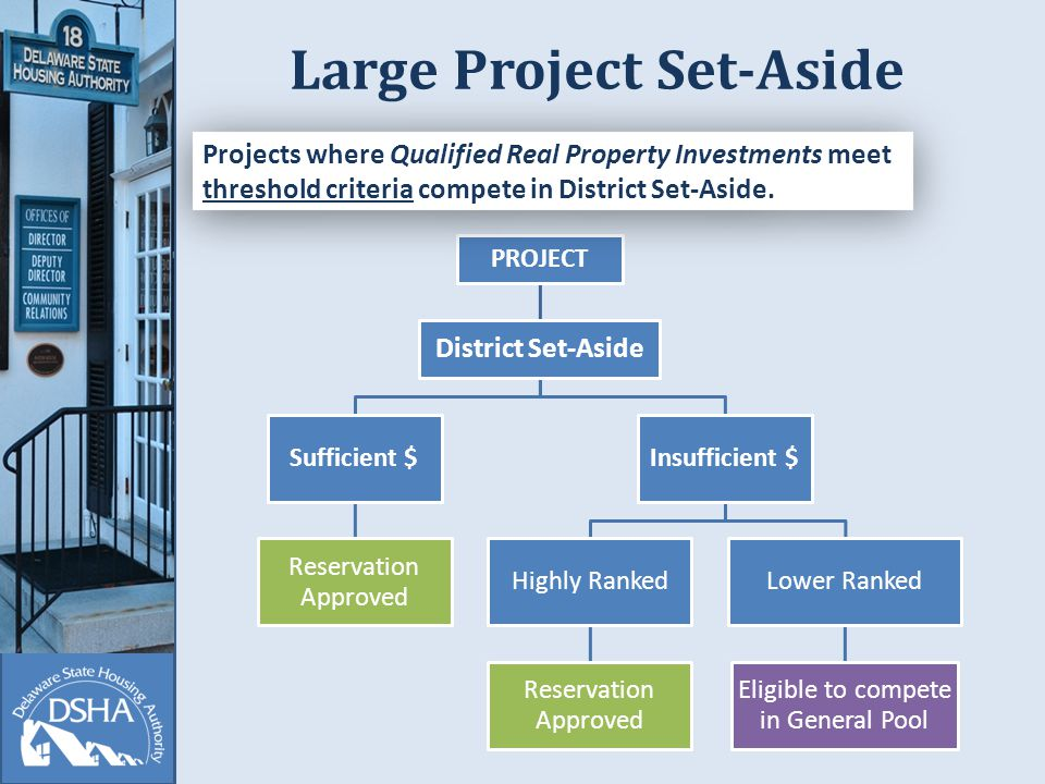 Large Project Set-Aside PROJECT District Set-Aside Sufficient $ Reservation Approved Insufficient $ Highly Ranked Reservation Approved Lower Ranked Eligible to compete in General Pool Projects where Qualified Real Property Investments meet threshold criteria compete in District Set-Aside.