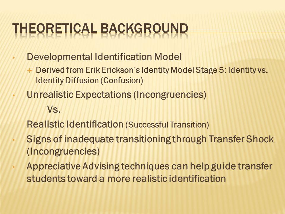 Developmental Identification Model  Derived from Erik Erickson's Identity Model Stage 5: Identity vs.