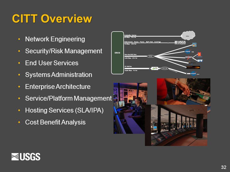 32 CITT Overview Network Engineering Security/Risk Management End User Services Systems Administration Enterprise Architecture Service/Platform Manage