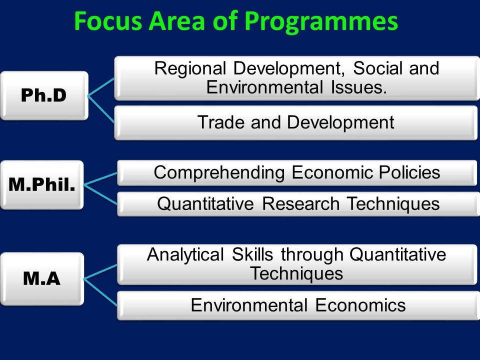 Ph.D Regional Development, Social and Environmental Issues.