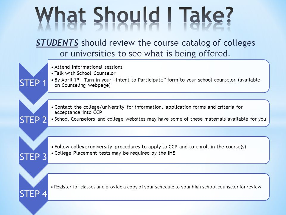 STUDENTS should review the course catalog of colleges or universities to see what is being offered.