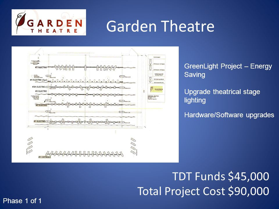 Garden Theatre TDT Funds $45,000 Total Project Cost $90,000 Hardware/Software upgrades Upgrade theatrical stage lighting GreenLight Project – Energy S