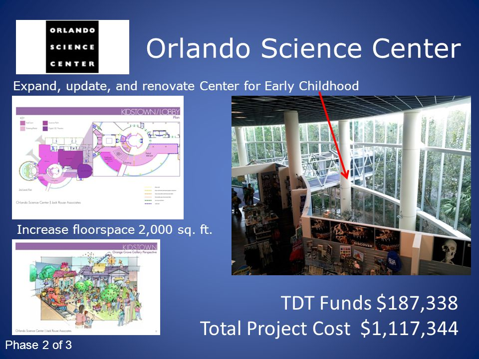 Orlando Science Center TDT Funds $187,338 Total Project Cost $1,117,344 Expand, update, and renovate Center for Early Childhood Increase floorspace 2,