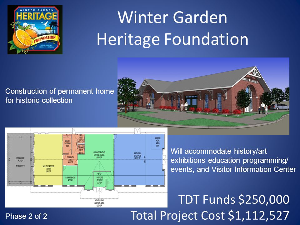 Winter Garden Heritage Foundation TDT Funds $250,000 Total Project Cost $1,112,527 Construction of permanent home for historic collection Will accommo