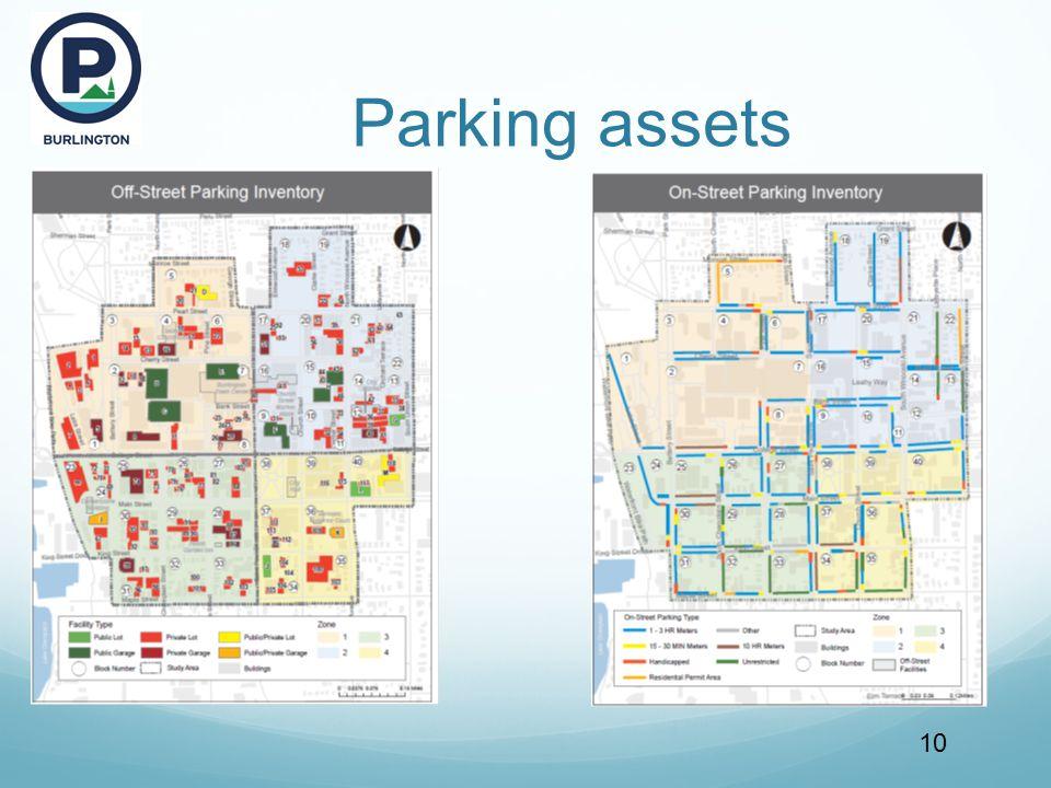 Parking assets 10