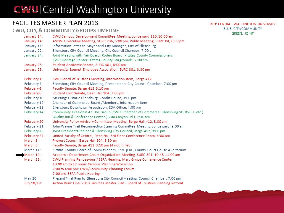 FACILITES MASTER PLAN 2013 CWU, CITY, & COMMUNITY GROUPS TIMELINE January 14:CWU Campus Development Committee Meeting, Jongeward 116, 10:00 am January 14:ASCWU Executive Meeting, SURC 236, 5:00 pm, Public Meeting, SURC Pit, 6:00 pm January 14:Information letter to Mayor and City Manager, City of Ellensburg January 22:Ellensburg City Council Meeting, City Council Chamber, 7:00 pm January 24:Joint Meeting with Fair Board, Rodeo Board, Kittitas County Commissioners KVEC Heritage Center, Kittitas County Fairgrounds, 7:00 pm January 25:Student Academic Senate, SURC 301, 8:00 am January 29:University Exempt Employee Association, SURC 301, 3:30 pm February 1:CWU Board of Trustees Meeting, Information Item, Barge 412 February 4:Ellensburg City Council Meeting, Presentation, City Council Chamber, 7:00 pm February 6:Faculty Senate, Barge 412, 3:10 pm February 6:Student Club Senate, Dean Hall 104, 7:00 pm February 10:Meeting: Historic Ellensburg, Condit House, 3:00 pm February 12:Chamber of Commerce Board /Members, Information Item February 12:Ellensburg Downtown Association, EDA Office, 4:00 pm February 14:Community Breakfast Ad Hoc Group (CWU, Chamber of Commerce, Ellensburg SD, KVCH, etc.) Quality Inn & Conference Center (1700 Canyon Rd.), 7:30 am February 20:University Policy Advisory Committee Meeting, Barge Hall 412, 8:30 am February 21:John Wayne Trail Reconnection Steering Committee Meeting, Jongeward, 9:00 am February 26:Joint Presidents Cabinet & Ellensburg City Council, Barge 412, 3:00 pm.
