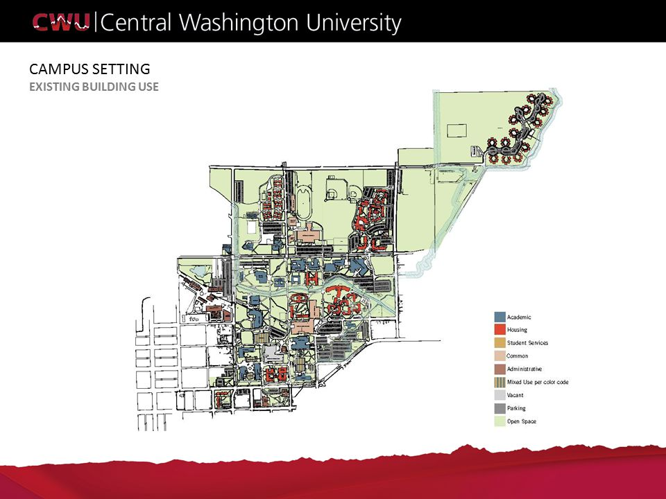 CAMPUS SETTING EXISTING BUILDING USE