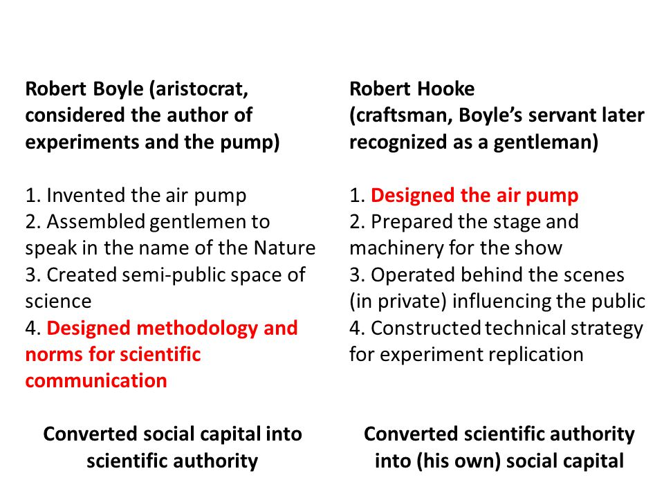 Robert Boyle (aristocrat, considered the author of experiments and the pump) 1.