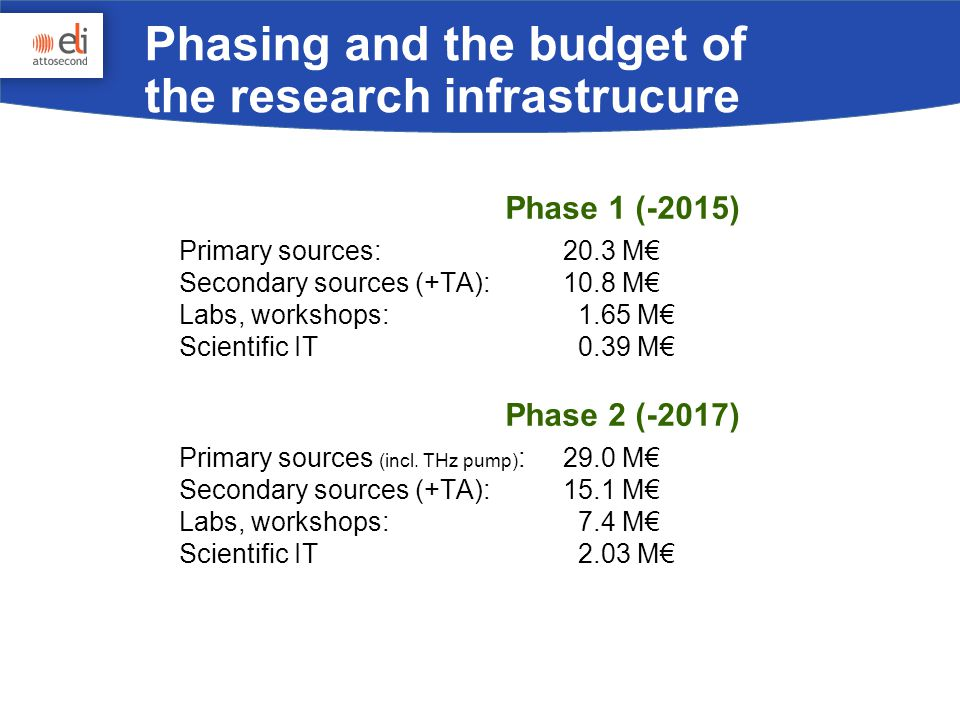 Phasing and the budget of the research infrastrucure Phase 1 (-2015) Primary sources: 20.3 M€ Secondary sources (+TA):10.8 M€ Labs, workshops: 1.65 M€ Scientific IT 0.39 M€ Phase 2 (-2017) Primary sources (incl.
