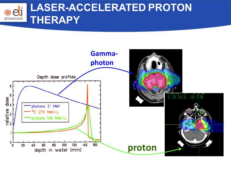 Gamma- photon proton LASER-ACCELERATED PROTON THERAPY