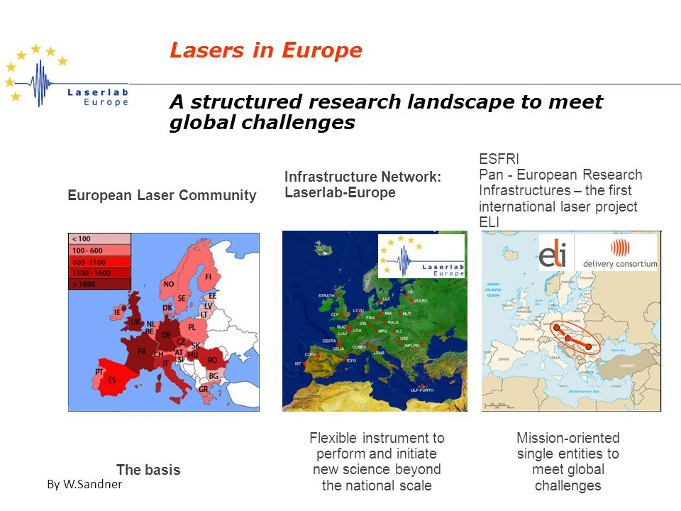 European Laser Community Infrastructure Network: Laserlab-Europe ESFRI Pan - European Research Infrastructures – the first international laser project ELI Lasers in Europe A structured research landscape to meet global challenges The basis Flexible instrument to perform and initiate new science beyond the national scale Mission-oriented single entities to meet global challenges By W.Sandner