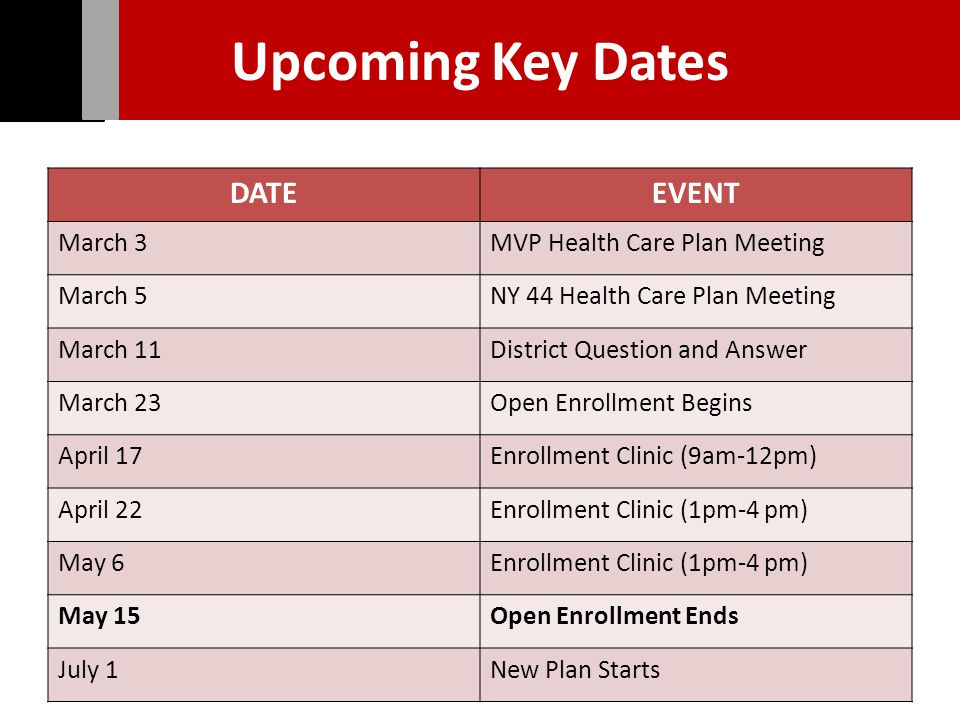 Upcoming Key Dates DATEEVENT March 3MVP Health Care Plan Meeting March 5NY 44 Health Care Plan Meeting March 11District Question and Answer March 23Op