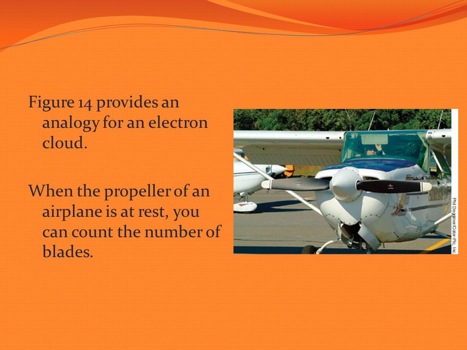 Figure 14 provides an analogy for an electron cloud. When the propeller of an airplane is at rest, you can count the number of blades.