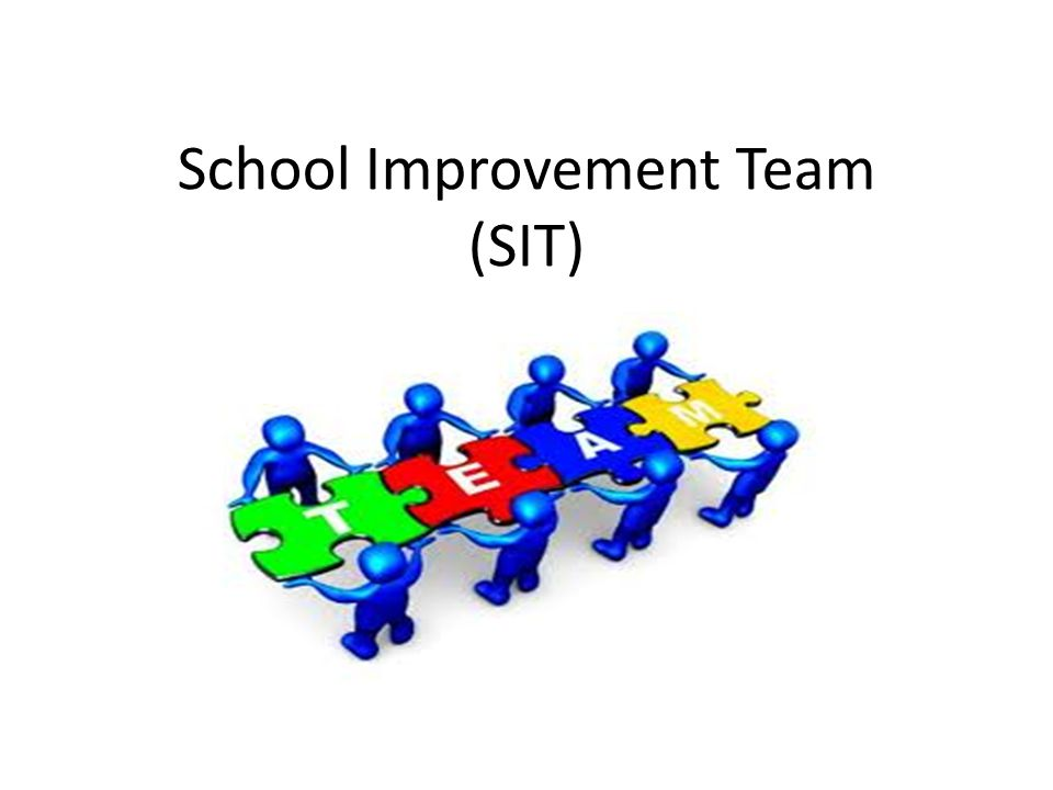 What is the purpose of a school improvement team.
