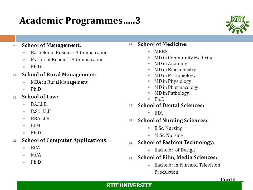 Academic Programmes…..3  School of Management:  Bachelor of Business Administration  Master of Business Administration  Ph.D  School of Rural Man