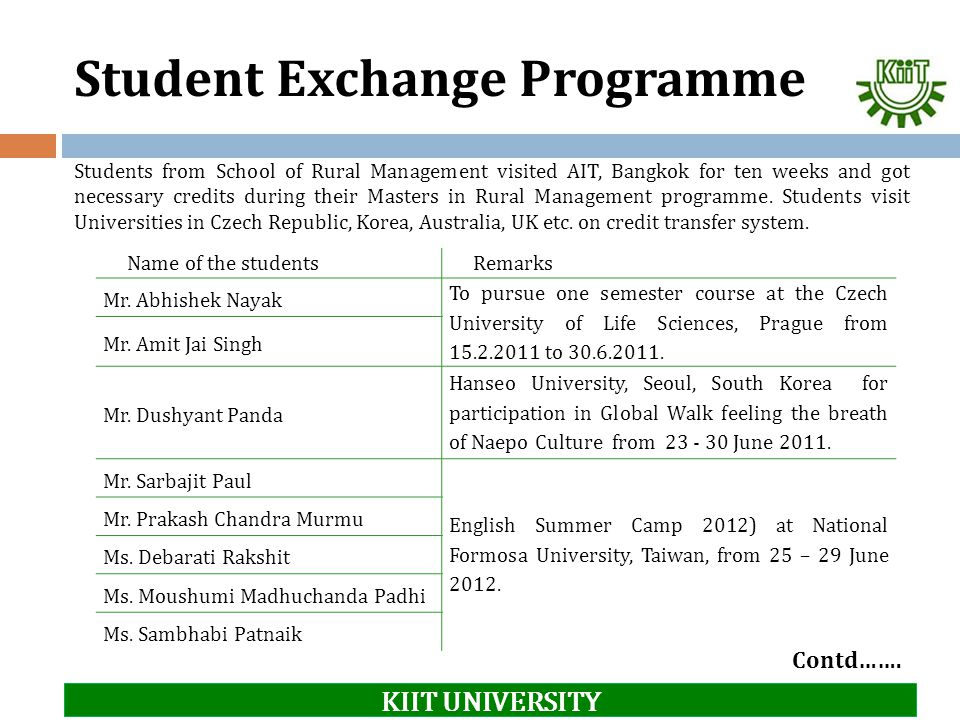Student Exchange Programme Name of the studentsRemarks Mr. Abhishek Nayak To pursue one semester course at the Czech University of Life Sciences, Prag