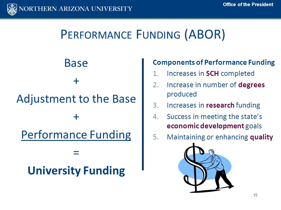 Office of the President P ERFORMANCE F UNDING (ABOR) Base + Adjustment to the Base + Performance Funding = University Funding 15 Components of Perform