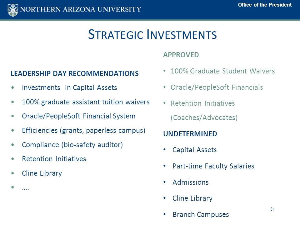 Office of the President S TRATEGIC I NVESTMENTS 31 LEADERSHIP DAY RECOMMENDATIONS Investments in Capital Assets 100% graduate assistant tuition waivers Oracle/PeopleSoft Financial System Efficiencies (grants, paperless campus) Compliance (bio-safety auditor) Retention Initiatives Cline Library ….