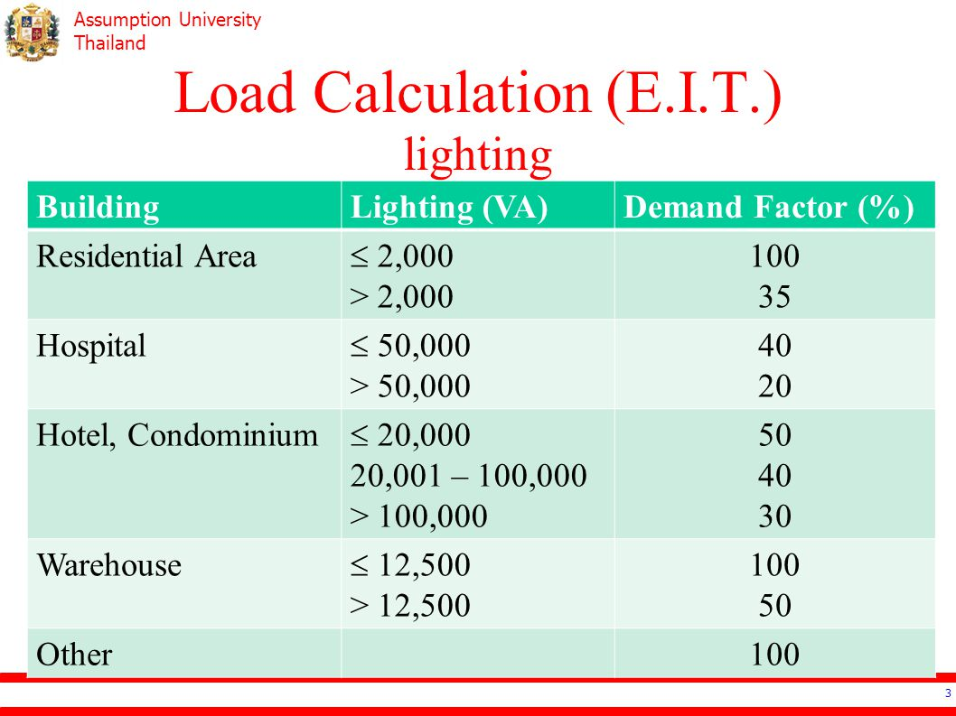 Assumption University Thailand Load Calculation (E.I.T.) receptacles 4 Total Load from Receptacle Demand Factor (%) Non residential area  10kVA 100 > 10kVA50 Residential area