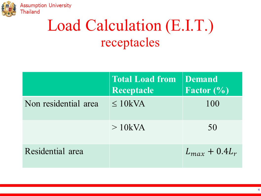 Assumption University Thailand Load Calculation (E.I.T.) receptacles 4 Total Load from Receptacle Demand Factor (%) Non residential area  10kVA 100 >