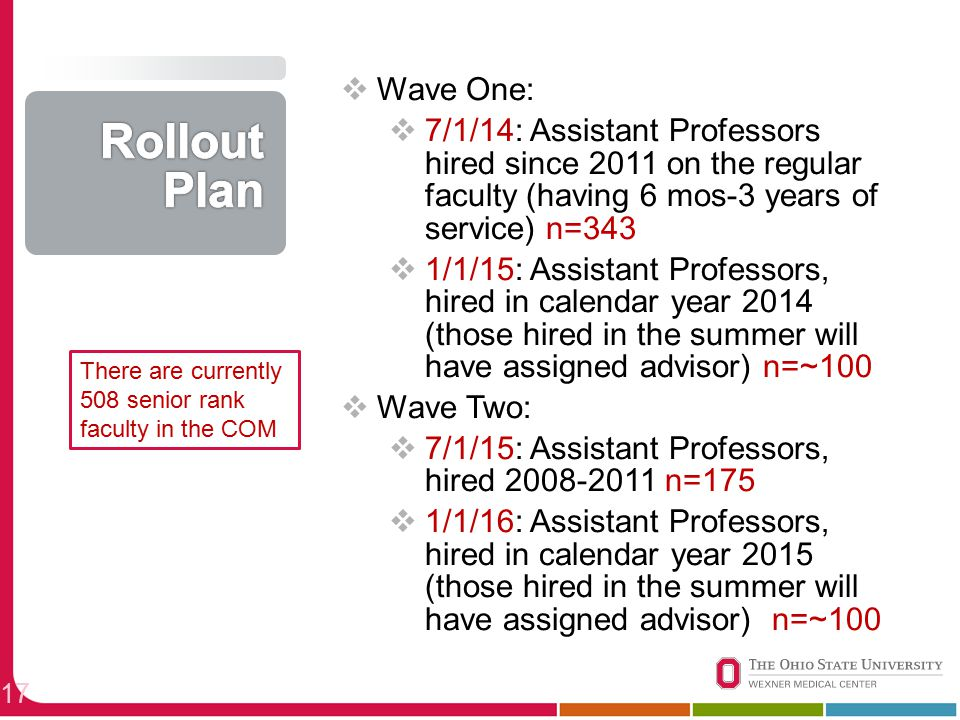17  Wave One:  7/1/14: Assistant Professors hired since 2011 on the regular faculty (having 6 mos-3 years of service) n=343  1/1/15: Assistant Prof