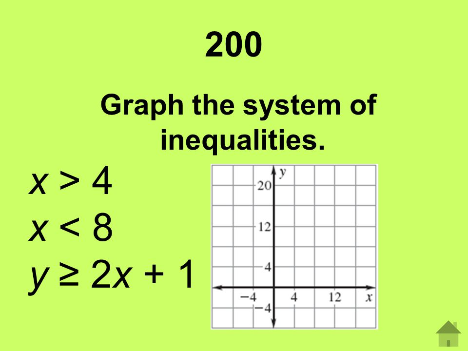 200 Graph the system of inequalities. x > 4 x < 8 y ≥ 2x + 1
