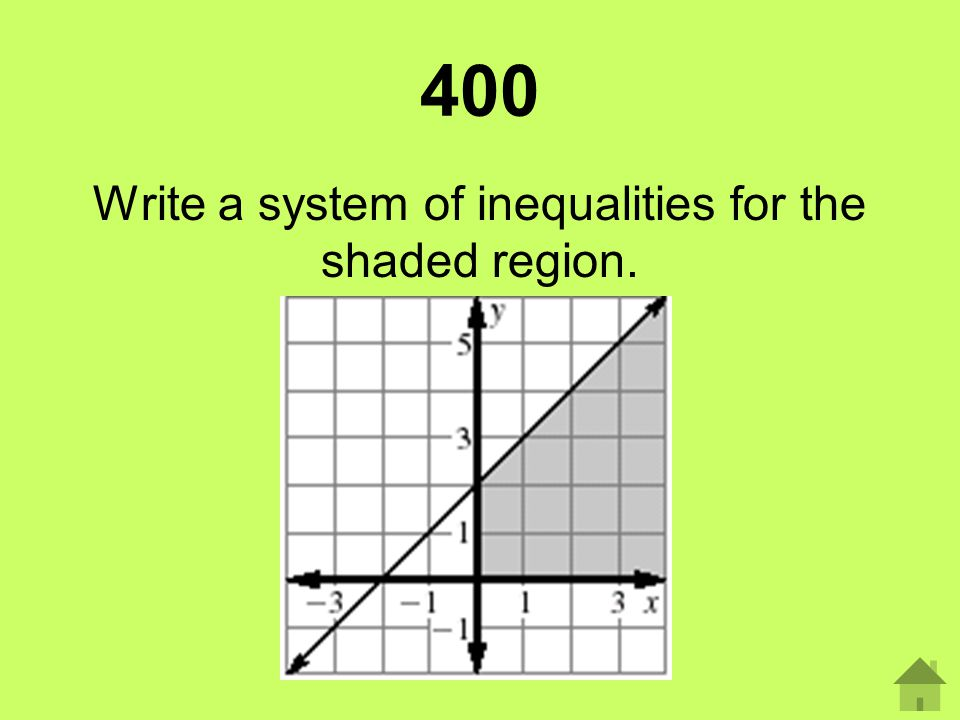 400 Write a system of inequalities for the shaded region.
