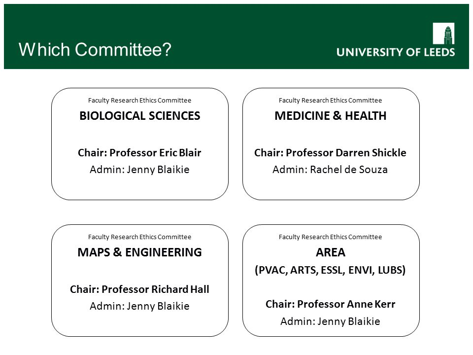 Which Committee? Faculty Research Ethics Committee MEDICINE & HEALTH Chair: Professor Darren Shickle Admin: Rachel de Souza Faculty Research Ethics Co