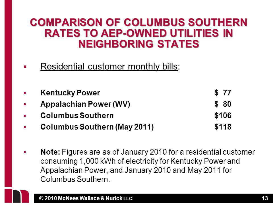 © 2010 McNees Wallace & Nurick LLC COMPARISON OF COLUMBUS SOUTHERN RATES TO AEP-OWNED UTILITIES IN NEIGHBORING STATES  Residential customer monthly bills:  Kentucky Power$ 77  Appalachian Power (WV)$ 80  Columbus Southern$106  Columbus Southern (May 2011)$118  Note: Figures are as of January 2010 for a residential customer consuming 1,000 kWh of electricity for Kentucky Power and Appalachian Power, and January 2010 and May 2011 for Columbus Southern.