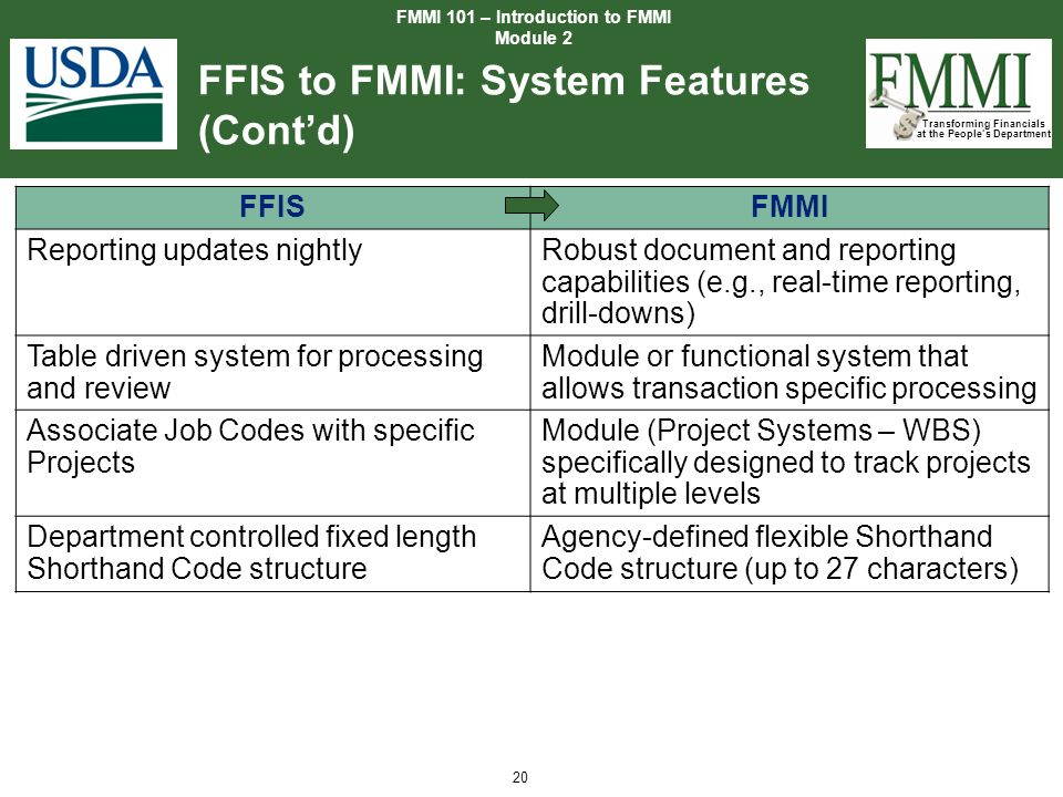 Transforming Financials at the People's Department 20 FFIS to FMMI: System Features (Cont'd) FMMI 101 – Introduction to FMMI Module 2 FFISFMMI Reporti