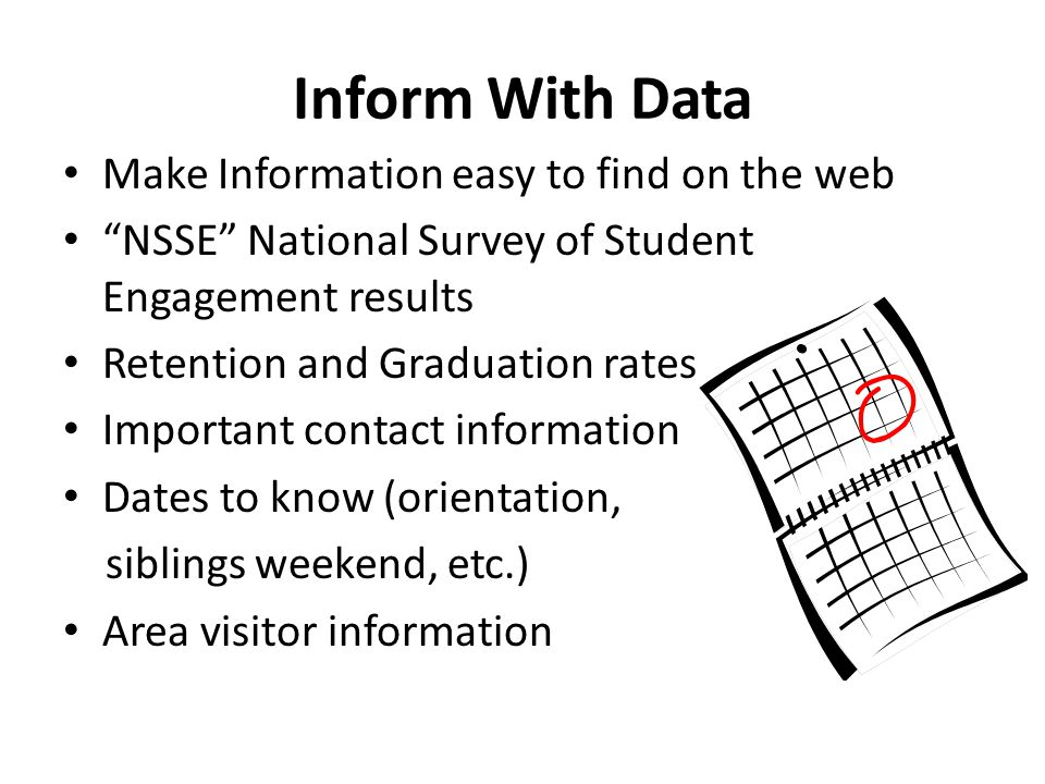 Inform With Data Make Information easy to find on the web NSSE National Survey of Student Engagement results Retention and Graduation rates Important contact information Dates to know (orientation, siblings weekend, etc.) Area visitor information