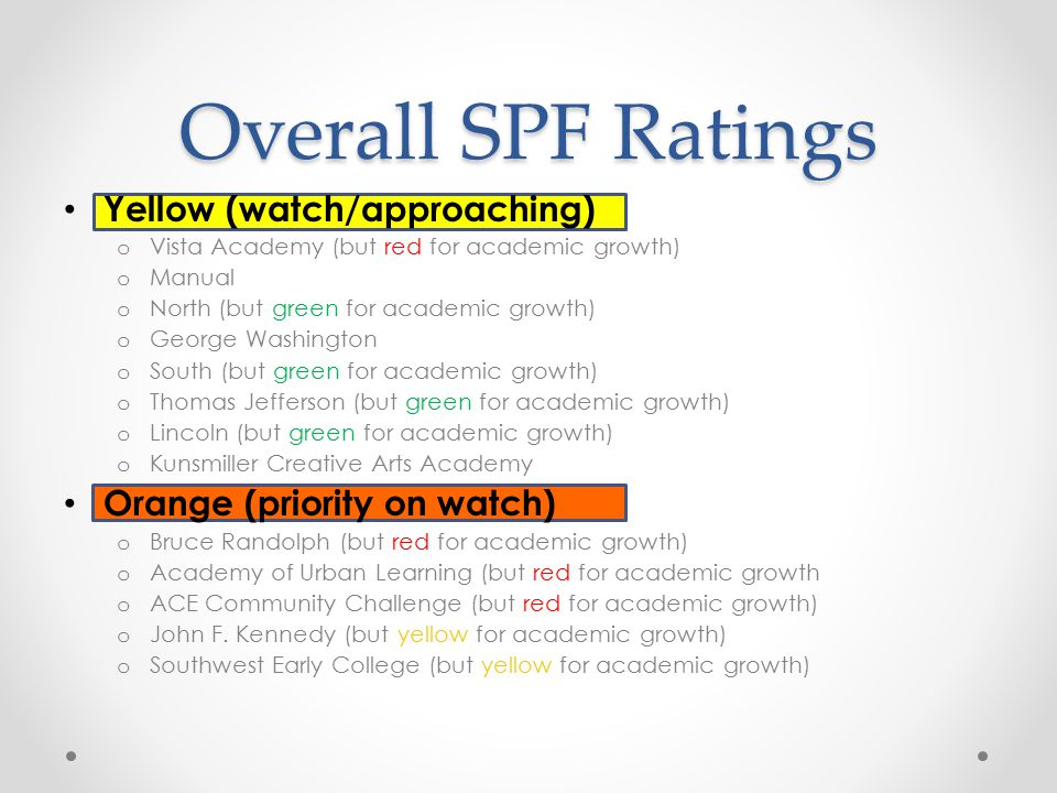 Overall SPF Ratings Yellow (watch/approaching) o Vista Academy (but red for academic growth) o Manual o North (but green for academic growth) o George Washington o South (but green for academic growth) o Thomas Jefferson (but green for academic growth) o Lincoln (but green for academic growth) o Kunsmiller Creative Arts Academy Orange (priority on watch) o Bruce Randolph (but red for academic growth) o Academy of Urban Learning (but red for academic growth o ACE Community Challenge (but red for academic growth) o John F.
