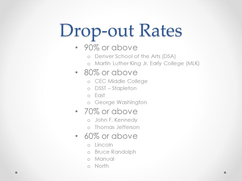 Drop-out Rates 90% or above o Denver School of the Arts (DSA) o Martin Luther King Jr.