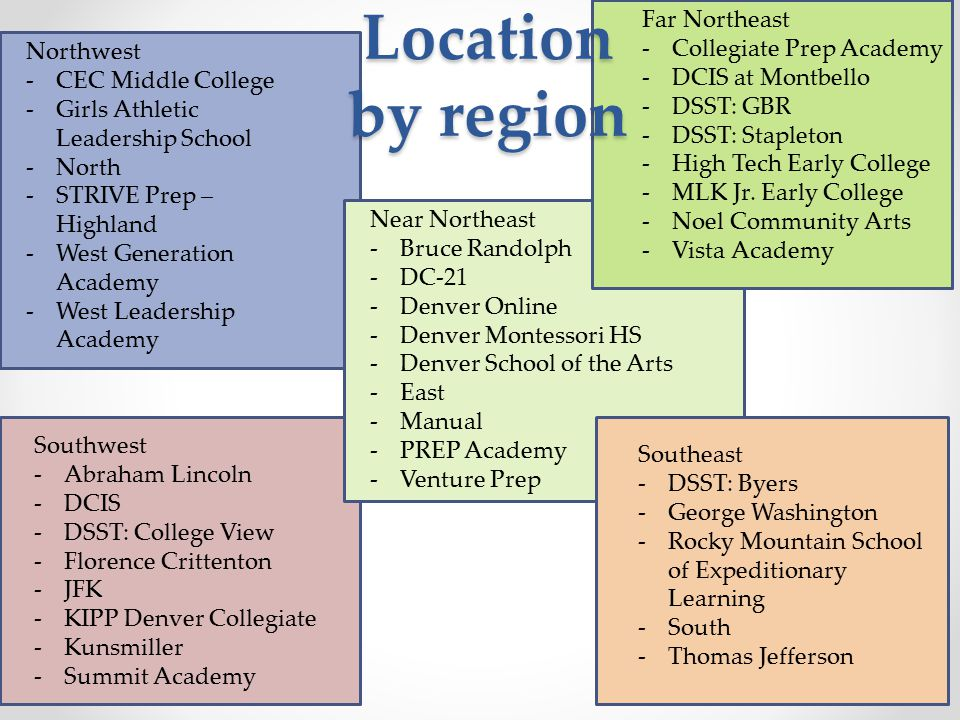Location by region Northwest -CEC Middle College -Girls Athletic Leadership School -North -STRIVE Prep – Highland -West Generation Academy -West Leadership Academy Far Northeast -Collegiate Prep Academy -DCIS at Montbello -DSST: GBR -DSST: Stapleton -High Tech Early College -MLK Jr.