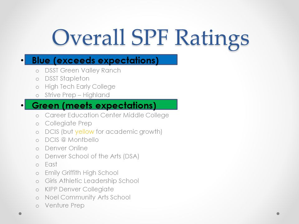 Overall SPF Ratings Blue (exceeds expectations) o DSST Green Valley Ranch o DSST Stapleton o High Tech Early College o Strive Prep – Highland Green (meets expectations) o Career Education Center Middle College o Collegiate Prep o DCIS (but yellow for academic growth) o DCIS @ Montbello o Denver Online o Denver School of the Arts (DSA) o East o Emily Griffith High School o Girls Athletic Leadership School o KIPP Denver Collegiate o Noel Community Arts School o Venture Prep