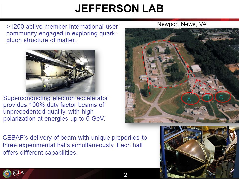 2 JEFFERSON LAB A CB CEBAF's delivery of beam with unique properties to three experimental halls simultaneously.