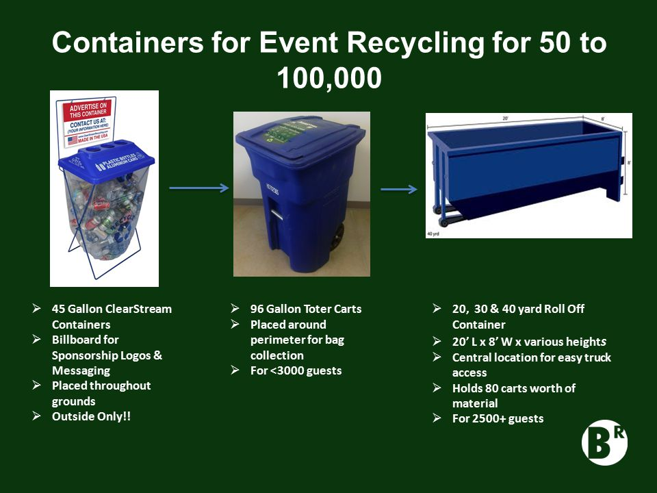 Containers for Event Recycling for 50 to 100,000  45 Gallon ClearStream Containers  Billboard for Sponsorship Logos & Messaging  Placed throughout grounds  Outside Only!.