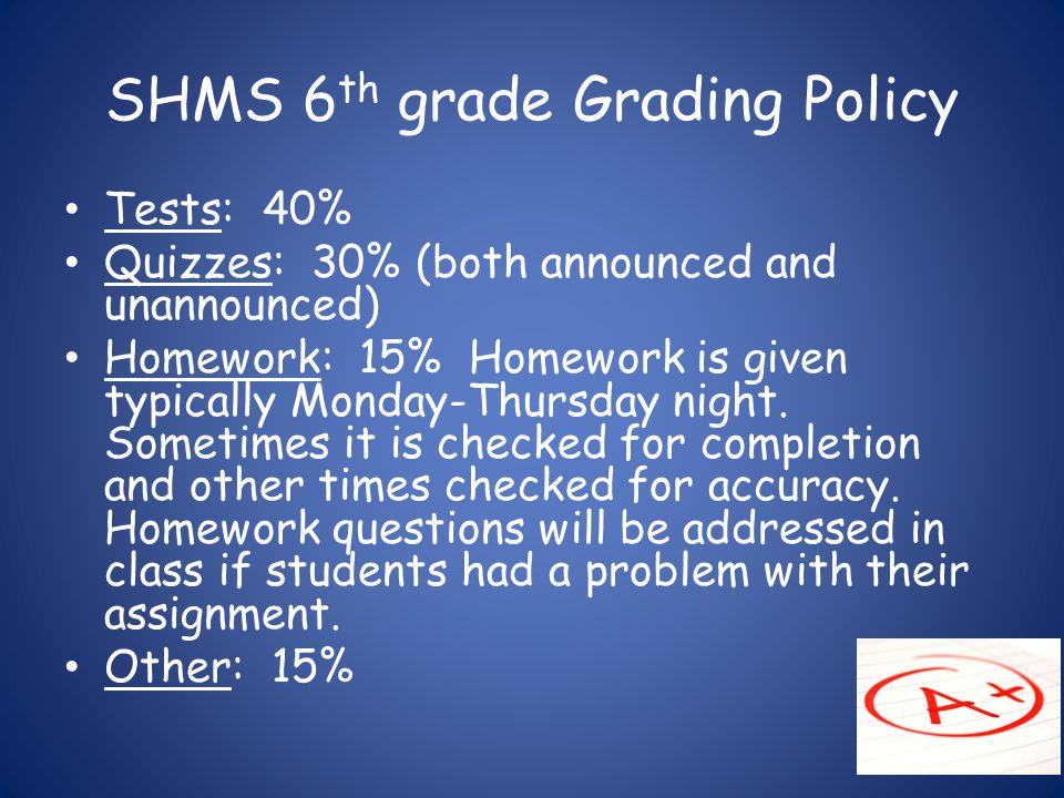 SHMS 6 th grade Grading Policy Tests: 40% Quizzes: 30% (both announced and unannounced) Homework: 15% Homework is given typically Monday-Thursday nigh