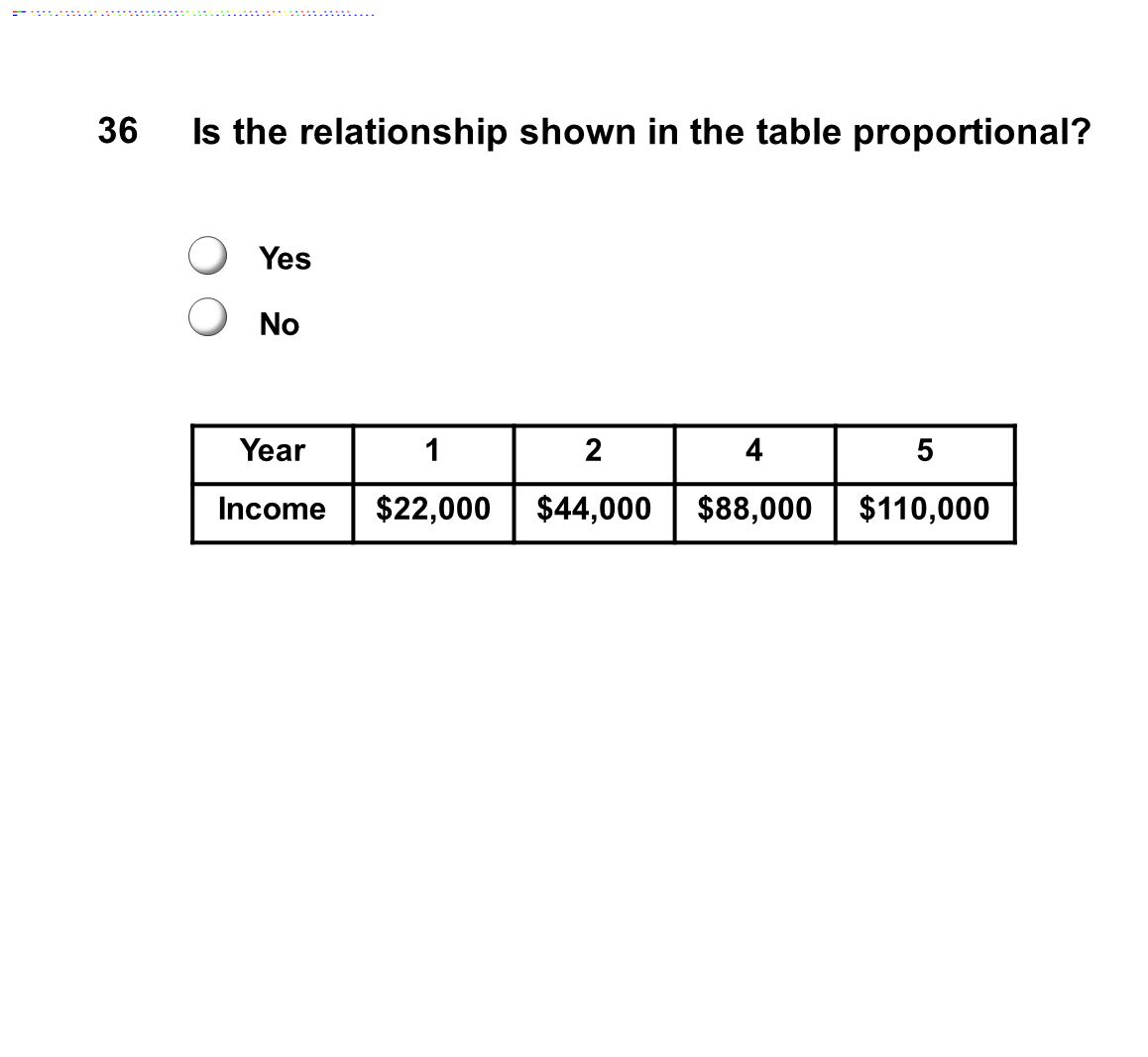 36 Is the relationship shown in the table proportional? Year1245 Income$22,000$44,000$88,000$110,000 Yes No