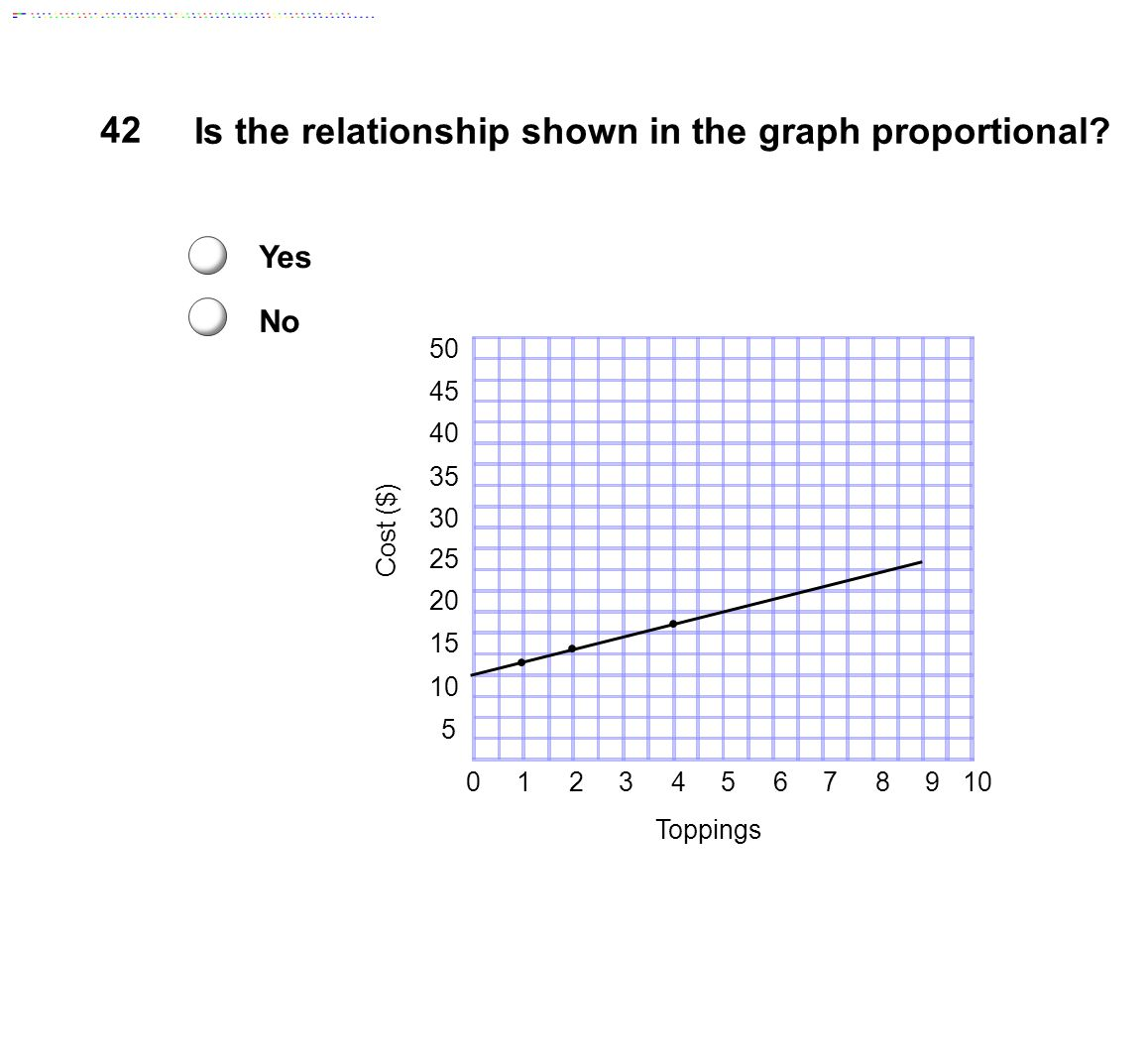 Toppings Cost ($) 0 1 2 3 4 5 6 7 8 9 10 5 10 15 20 25 30 35 40 45 50 42 Is the relationship shown in the graph proportional? Yes No