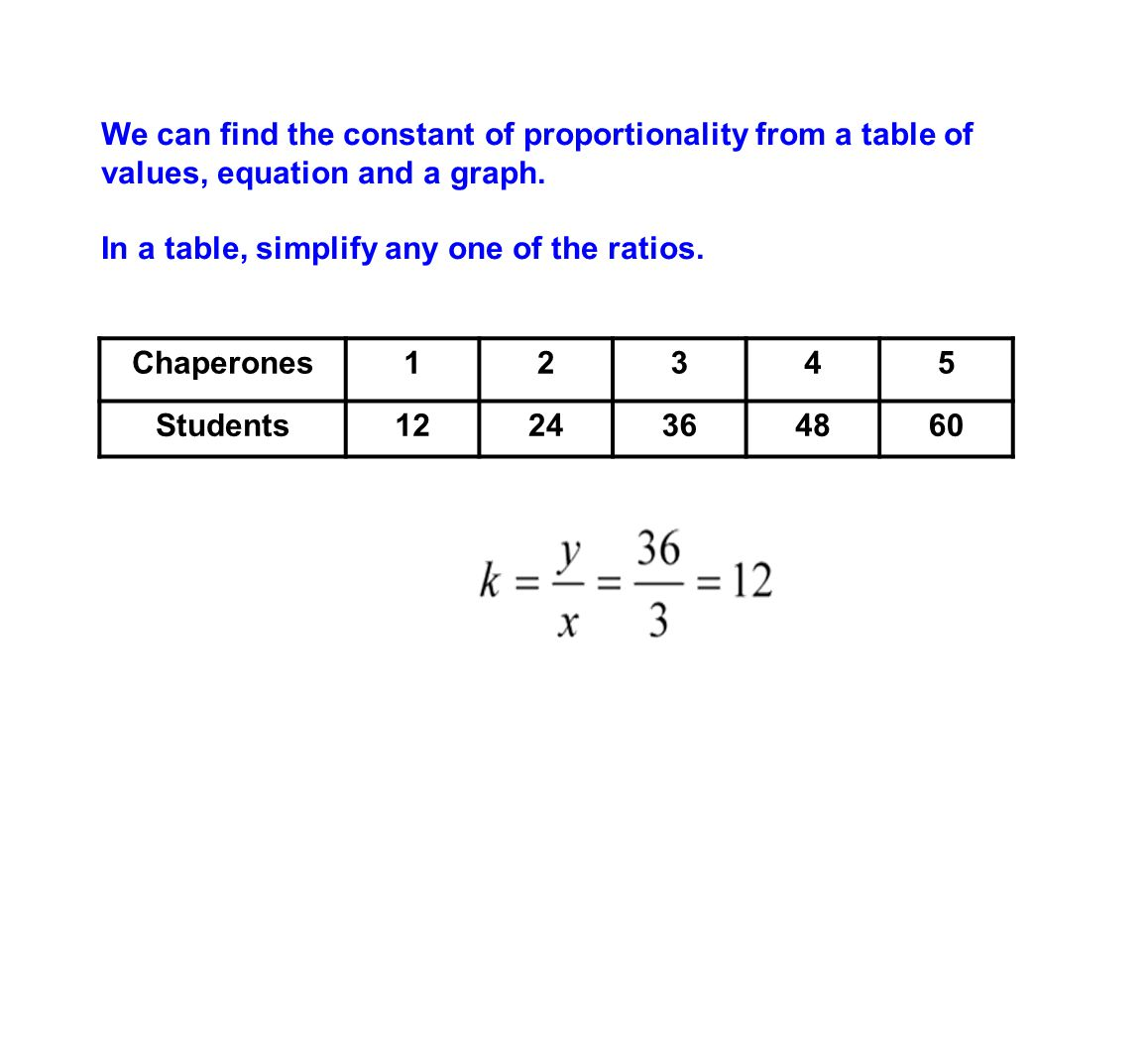 We can find the constant of proportionality from a table of values, equation and a graph. In a table, simplify any one of the ratios. Chaperones12345