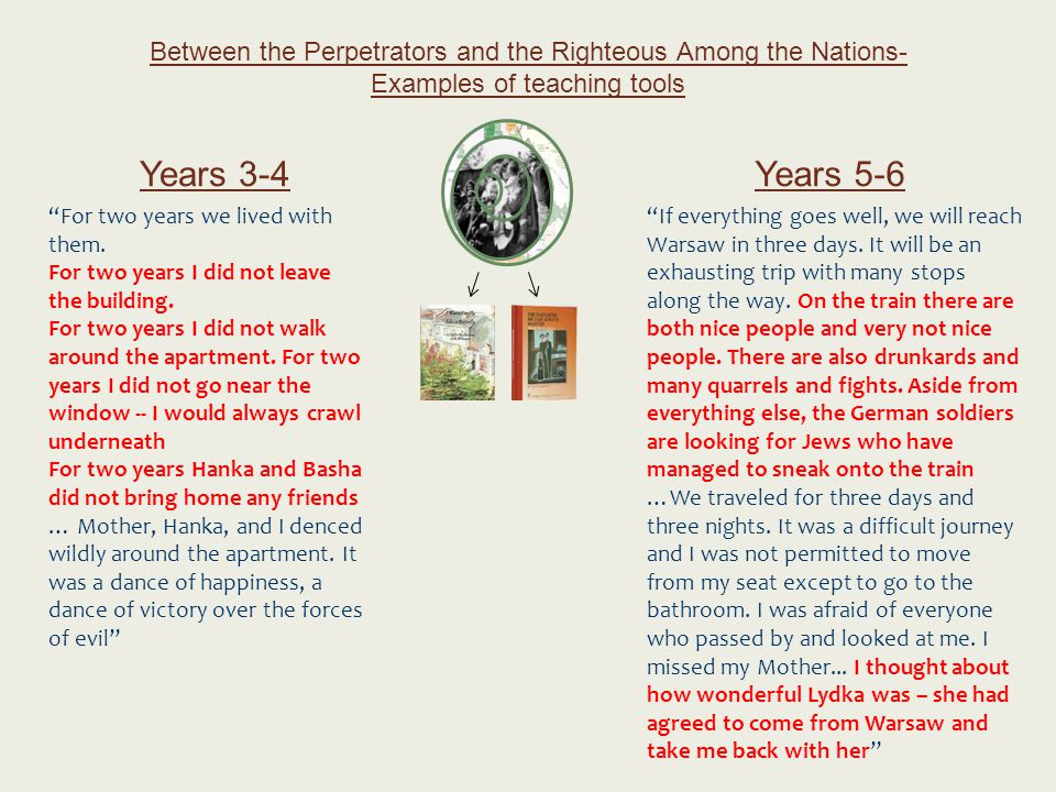 "Between the Perpetrators and the Righteous Among the Nations- Examples of teaching tools ""For two years we lived with them. For two years I did not le"