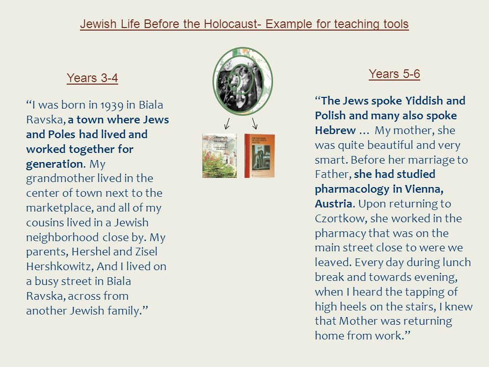 "Jewish Life Before the Holocaust- Example for teaching tools Years 5-6 ""I was born in 1939 in Biala Ravska, a town where Jews and Poles had lived and"