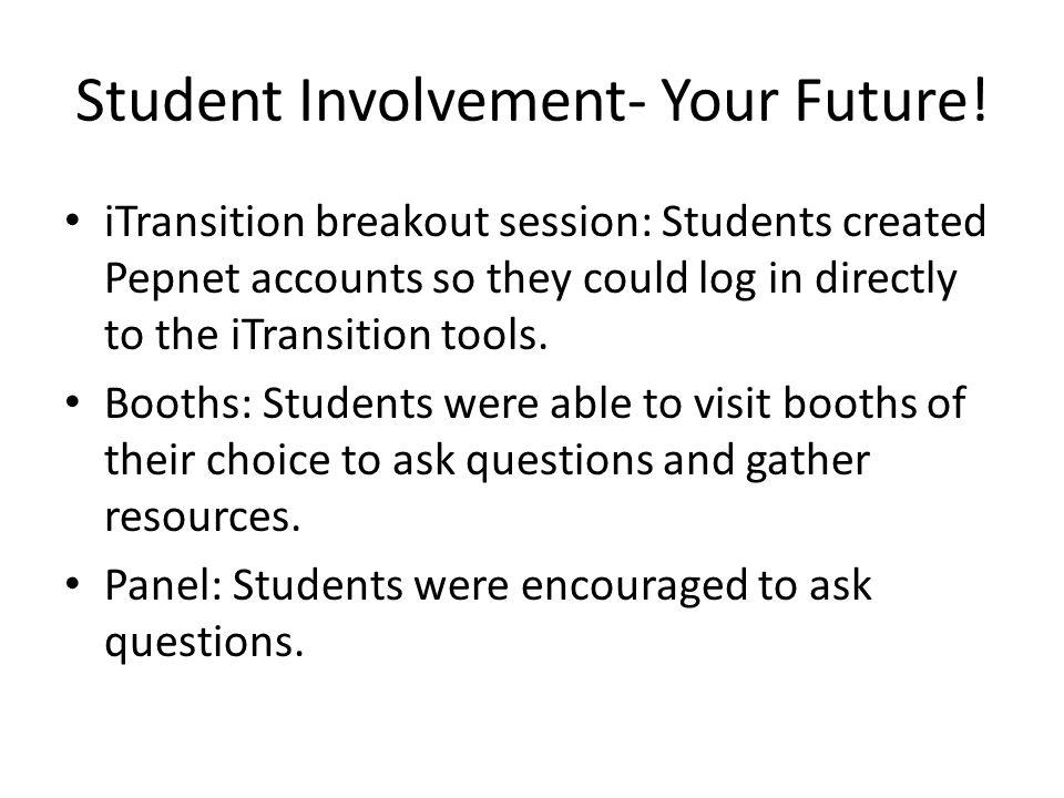 Student Involvement- Your Future.