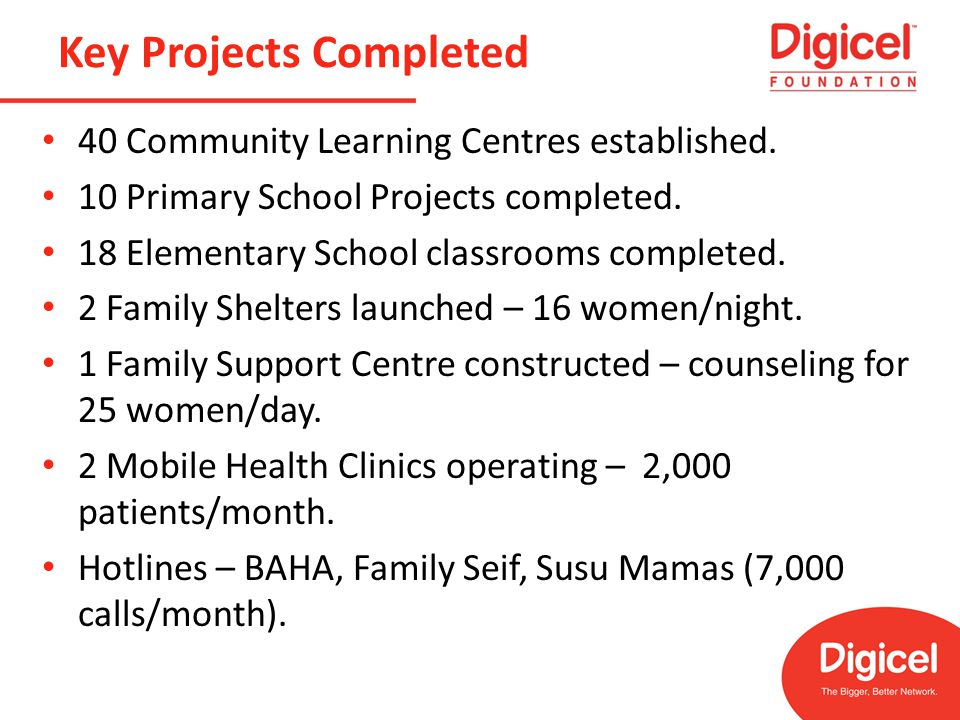 Key Projects Completed 40 Community Learning Centres established.